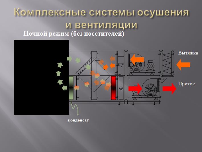 система микроклимата PoolClime-без посетителей