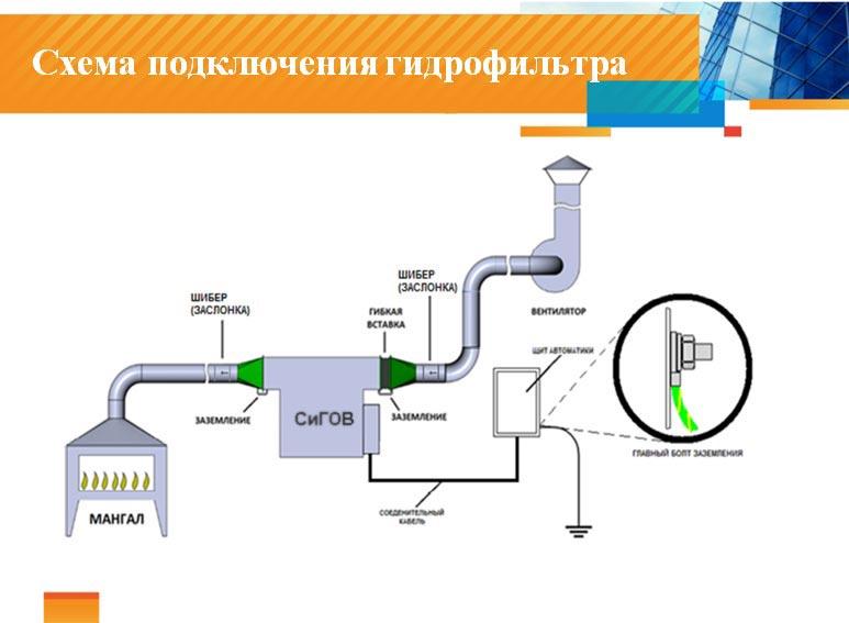 """схема подключения гидрофильтра """"СИГОВ"""""""